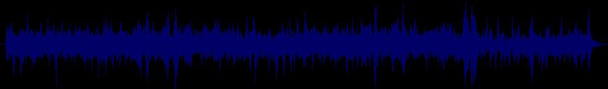 waveform of track #106642