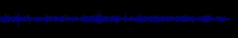waveform of track #106679