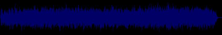 waveform of track #106680