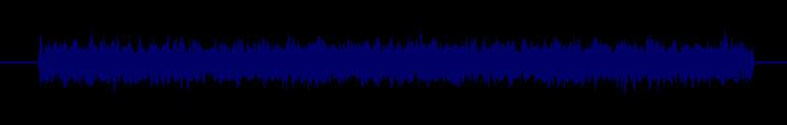 waveform of track #106684
