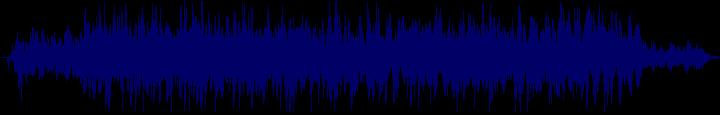 waveform of track #106693