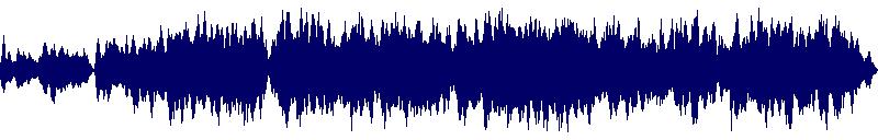 waveform of track #106697