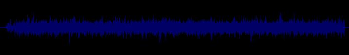 waveform of track #106802