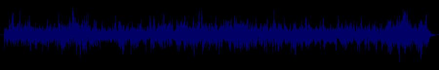 waveform of track #106824