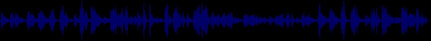 waveform of track #10733