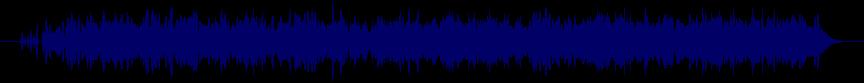 waveform of track #10747