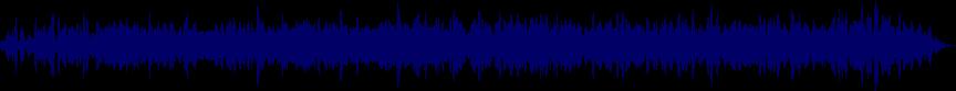 waveform of track #10764