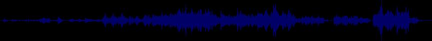 waveform of track #10782