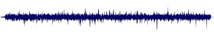 waveform of track #107080
