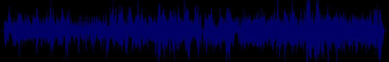 waveform of track #107123