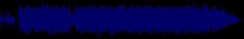 waveform of track #107129
