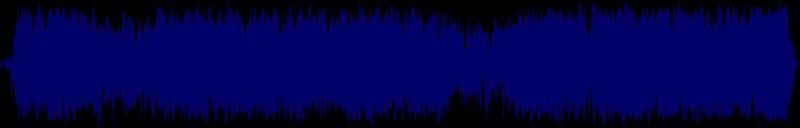 waveform of track #107253