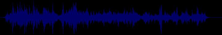 waveform of track #107350