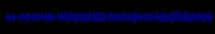 waveform of track #107573