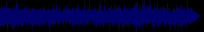 waveform of track #107653