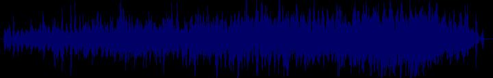 waveform of track #107713
