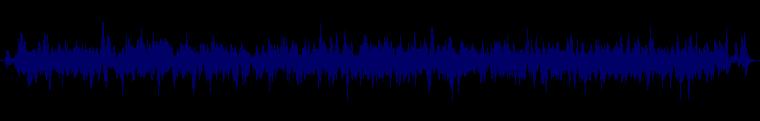 waveform of track #107825