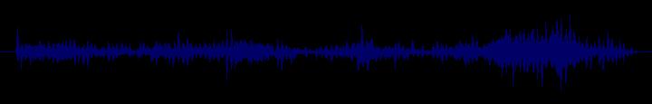 waveform of track #107836