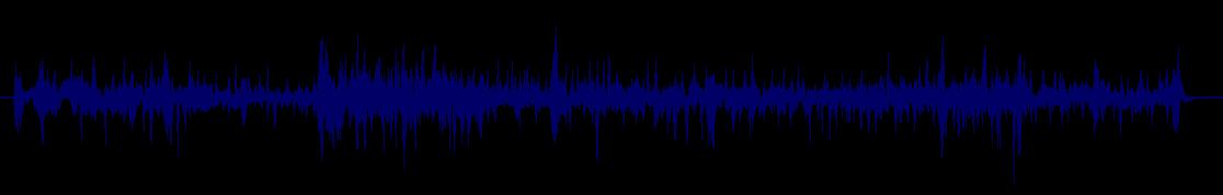 waveform of track #107956