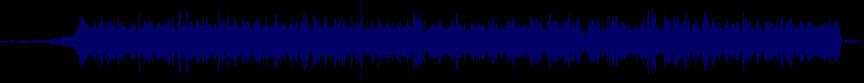 waveform of track #10815