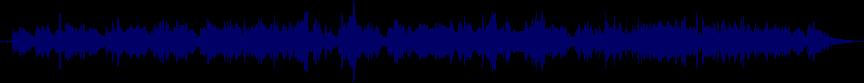 waveform of track #10851