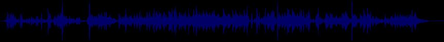waveform of track #10857