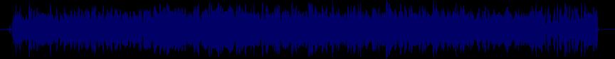 waveform of track #10858