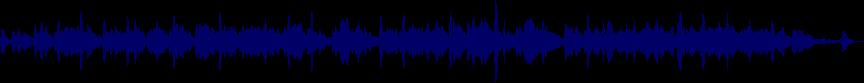 waveform of track #10872