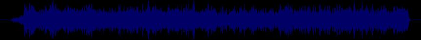 waveform of track #10879