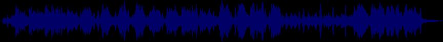 waveform of track #10894