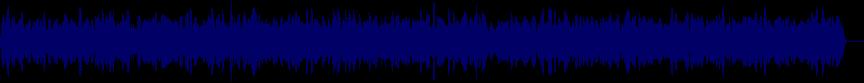 waveform of track #10897