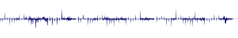 waveform of track #108033