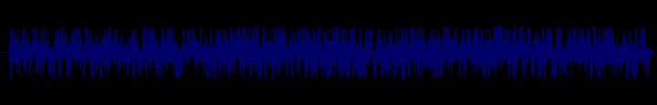 waveform of track #108038