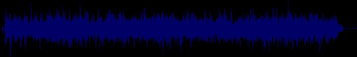 waveform of track #108040