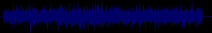 waveform of track #108047