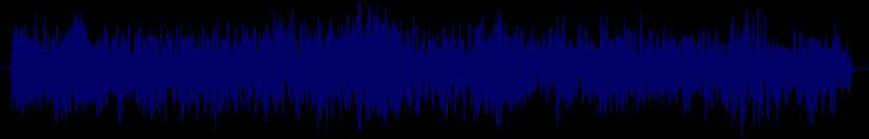 waveform of track #108083
