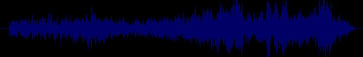 waveform of track #108085