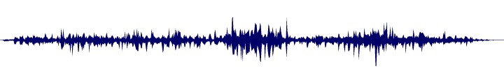 waveform of track #108115