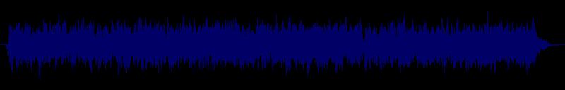 waveform of track #108121