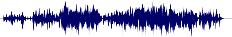 waveform of track #108145