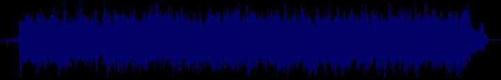 waveform of track #108203