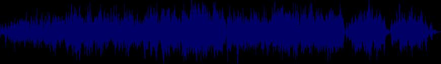 waveform of track #108284