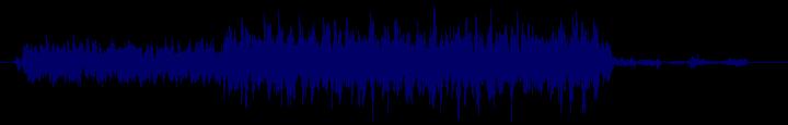 waveform of track #108415
