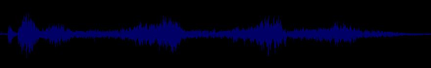 waveform of track #108538