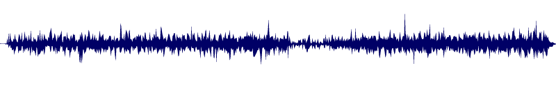 waveform of track #108639