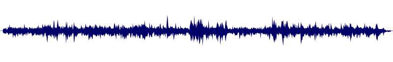 waveform of track #108705
