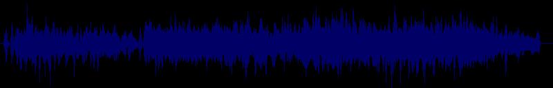 waveform of track #108715