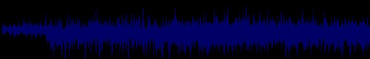 waveform of track #108716