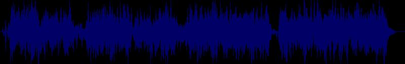 waveform of track #108783