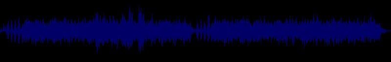 waveform of track #108795